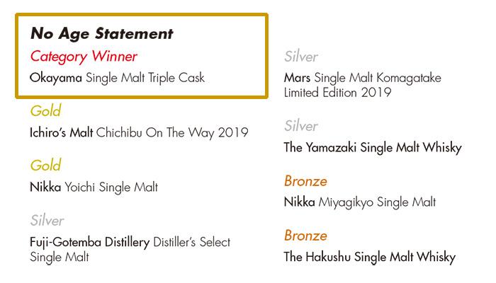 シングルモルトウイスキー岡山 トリプルカスク ワールド・ウイスキー・アワード(WWA:World Whiskies Awards)2020 Category Winner 受賞