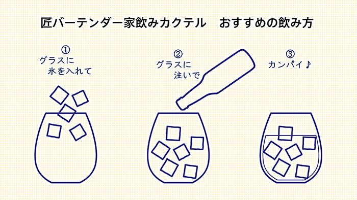 匠バーテンダー家飲みカクテル おすすめの飲み方